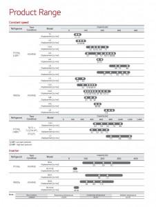 2015_REF+Compressor_Catalog